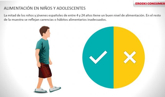 Infografía  Alimentos integrales para niños