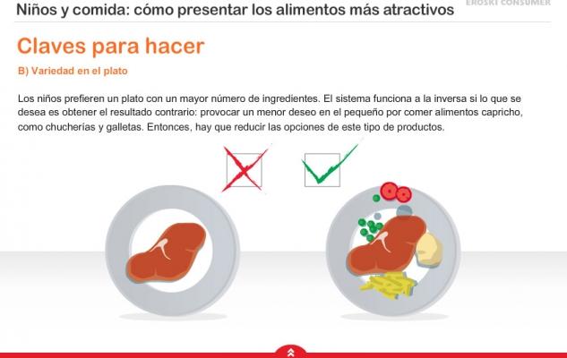 Infografía educativas Alimentos sanos para niños