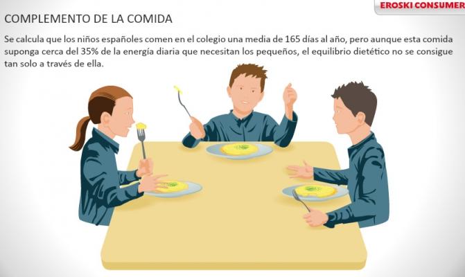 infografías alimentacion educación primaria