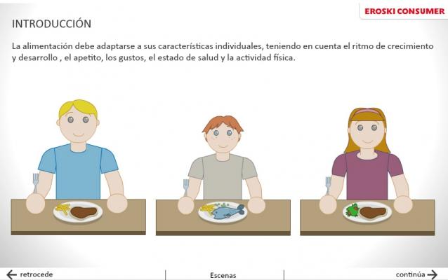 Infografía  Alimentos sanos para niños