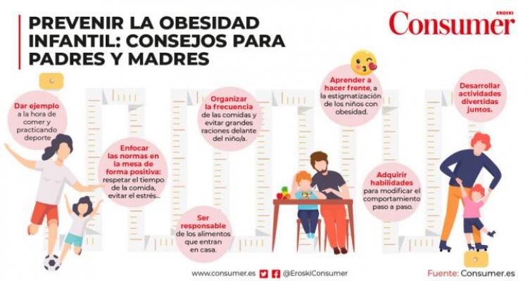 Infografía Prevenir la obesidad infantil: consejos para padres y madres