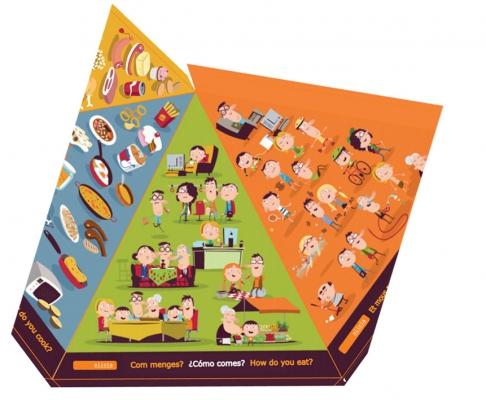 juegos alimentación La pirámide de Alícia