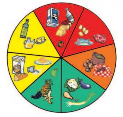 Juegos alimentación sana de niños y niñas