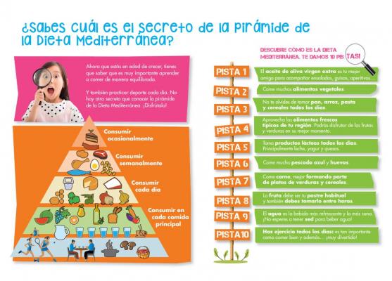 Descubre todos los secretos de la pirámide