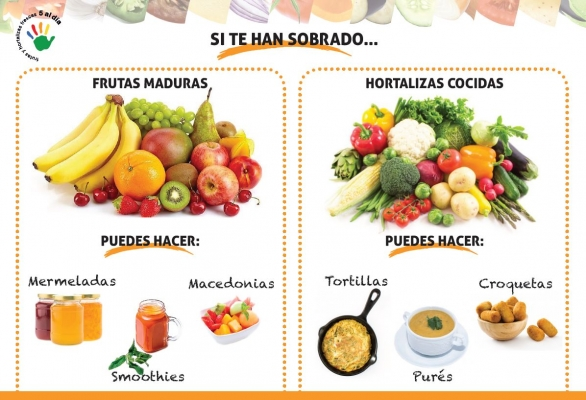 Cómo aprovechar tus frutas y hortalizas al máximo