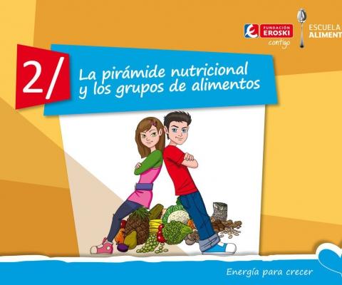 Pirámide de alimentación saludable - Consumer