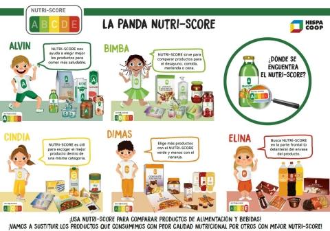Etiquetado nutricional de los productos de alimentación: Nutriscore