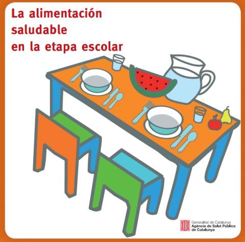 La alimentación saludable en la etapa escolar